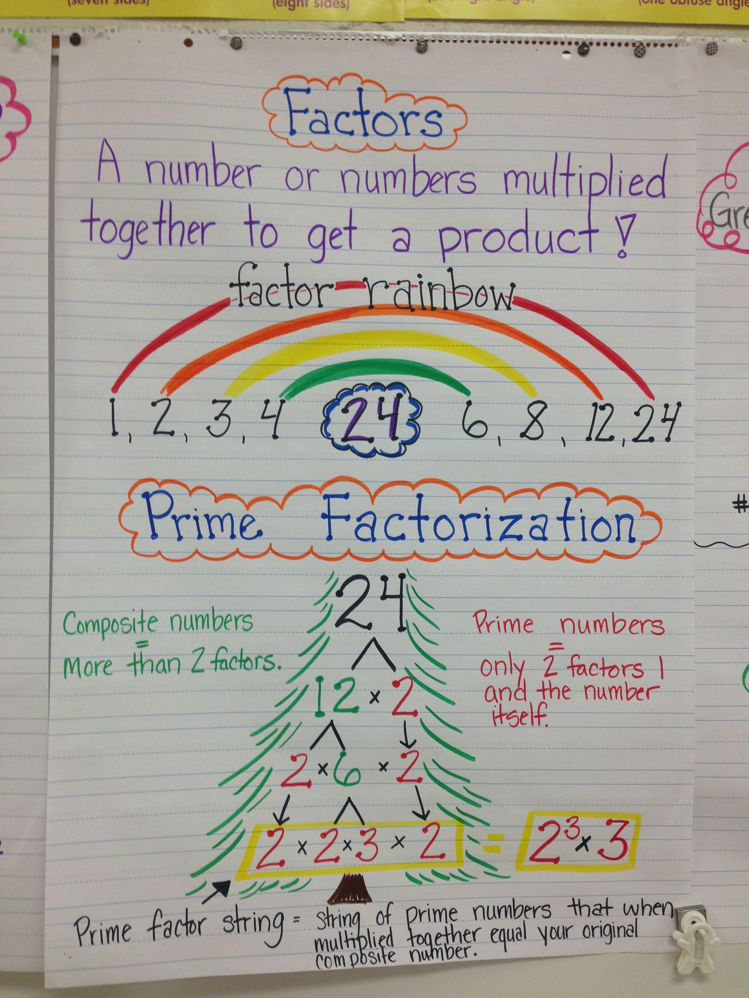 Factor Rainbow   Classroom   Pinterest   Trees, Math and Factors