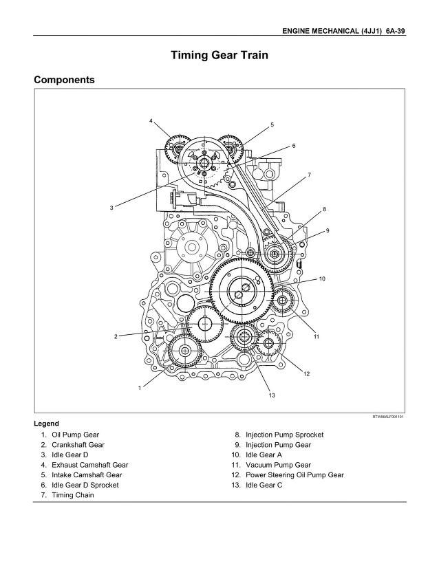 ISUZU D-MAX 2011 4JJ1 ENGINE SERVICE MANUAL.pdf (PDFy