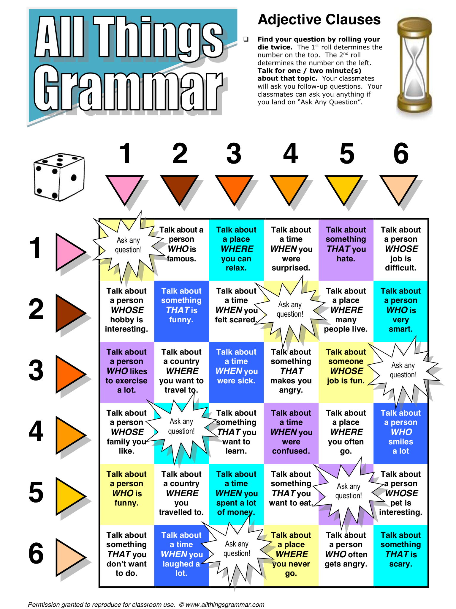 English Grammar Adjective Clauses Lthingsgrammar