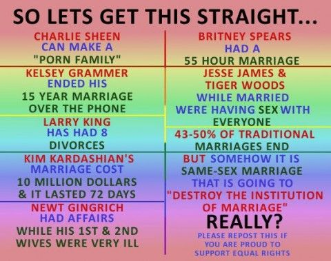 religous tolerance of gays
