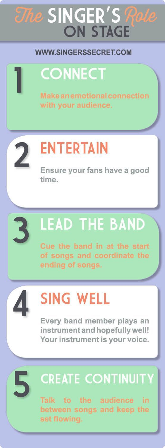 5 things every singer needs to do when you're on stage. ♫ CLICK through to read more or save for later!  ♫