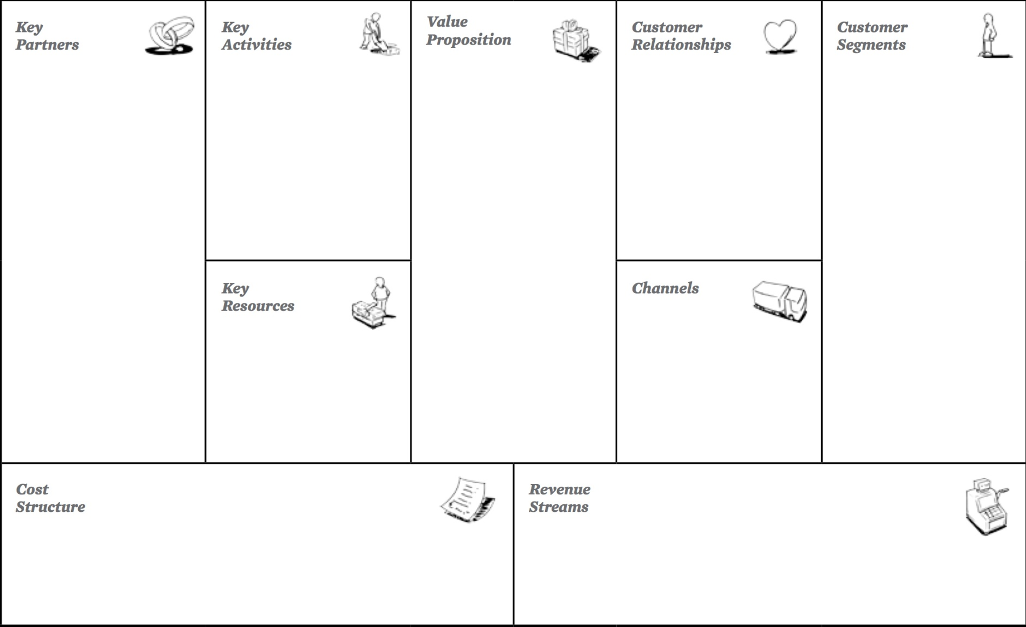 Ignore The Business Model Canvas When Starting A Startup In 2020 Business Model Canvas Business Model Template Business Model Canvas Examples
