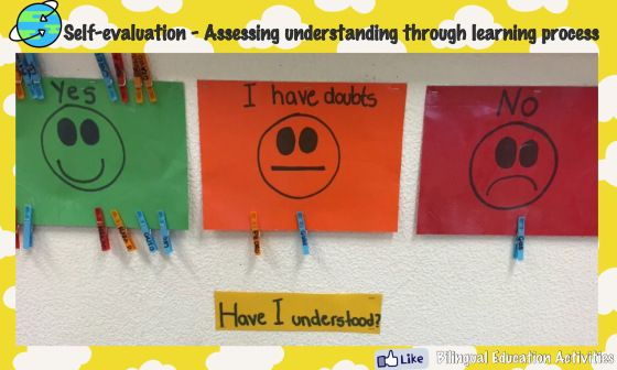 Self-evaluation \u2013 Assessing understanding through Learning Process