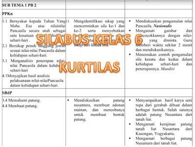 Pin Di Tentang Pendidikan Di Indonesia