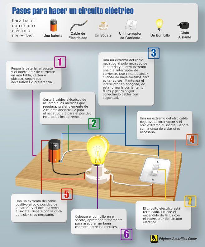 Circuito Eletricos : Cómo hacer un circuito eléctrico infografía paginas