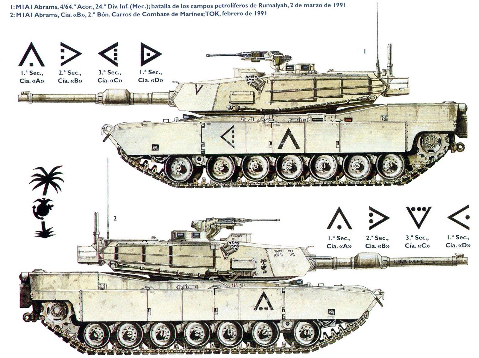 Modelismo Militar M1 Abrams Tanks Military M1 Abrams Army Vehicles
