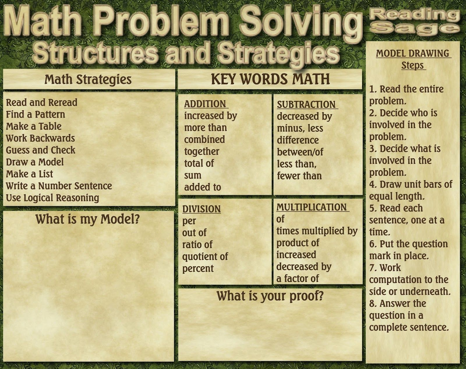 Reading Sage Grade 7 Ccss Math Lesson Plans Math Problem Solving Math Test Prep Math Word Problems