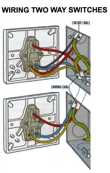 2 Way Switch Wiring Diagram : switch, wiring, diagram, Electrics:Two, Lighting, Electrical, Wiring,