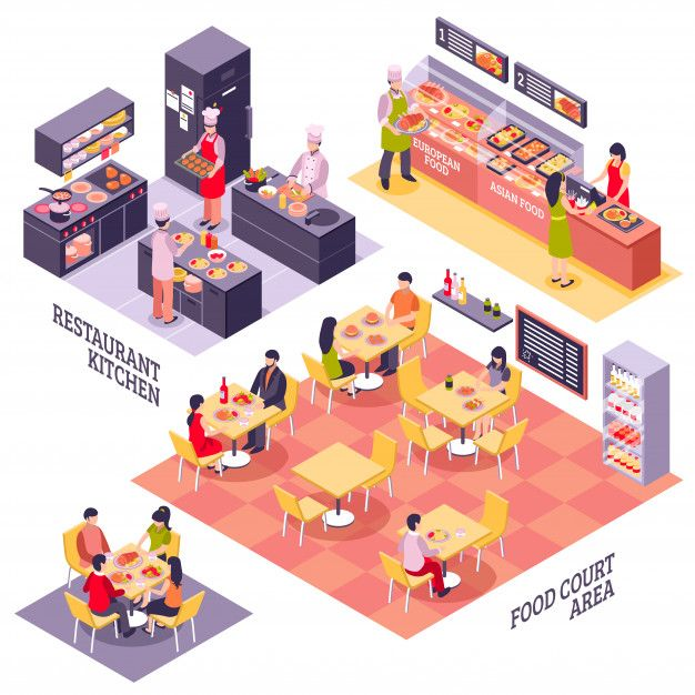 Download Food Court Design Concept For Free