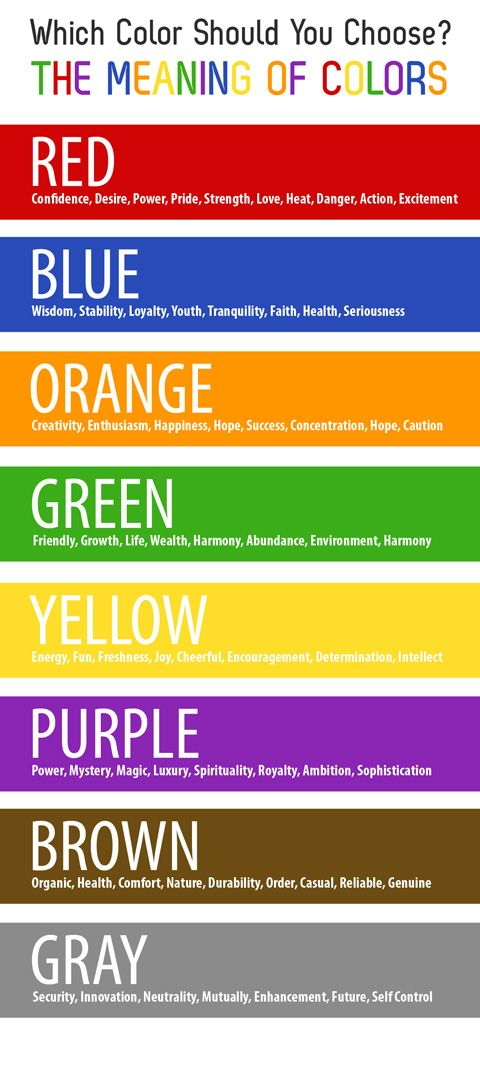meaning of colors - color chart