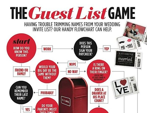 Best Wedding Planning Advice From The Pros  Guest List Weddings