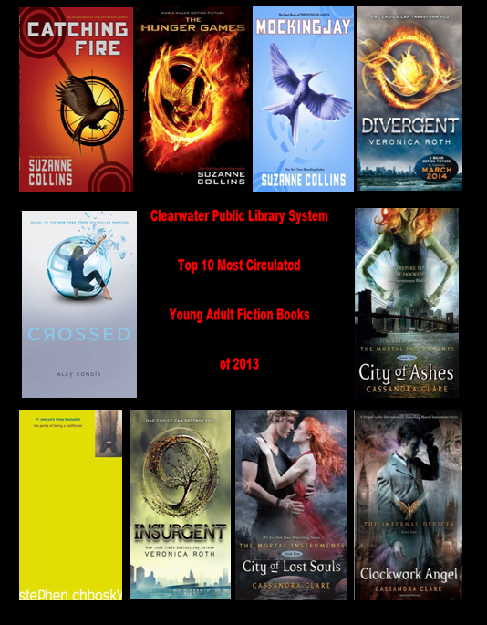 Popular Ya Books Awesome Teen Book List Pinterest Books Ya