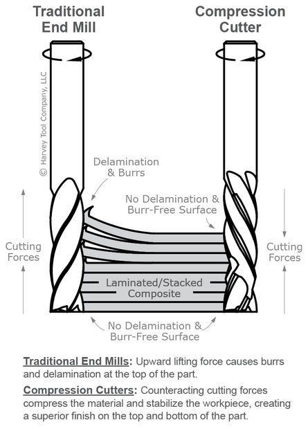 Learn CNC The Hard Way