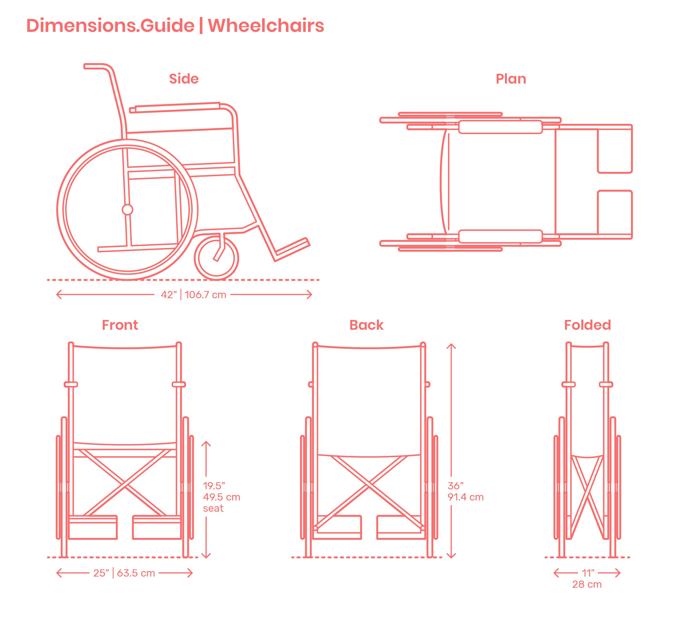 Wheelchairs Wheelchair Dimensions Accessibility Design Architecture Design Concept