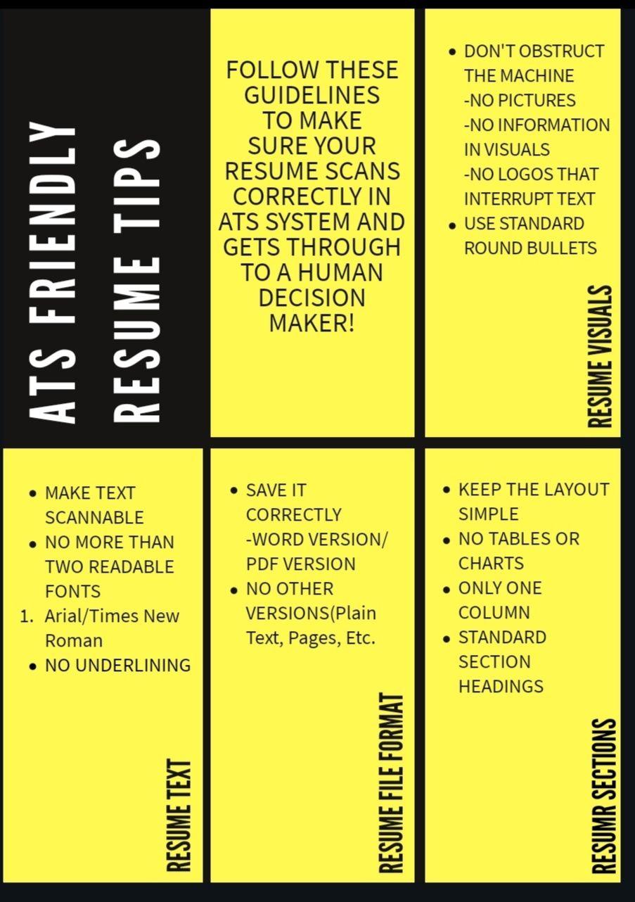 ATS Friendly Resume Tips in 2020 Resume tips, Resume
