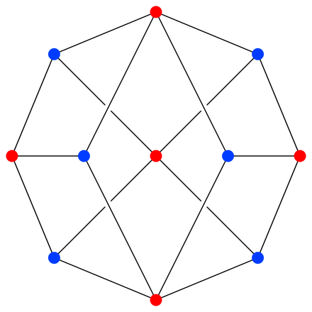 The Herschel Graph Is The Smallest Possible Polyhedral Graph That Does Not Have A Hamiltonian Cycle Graphing Alphabet Math