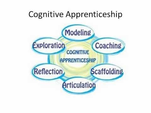 Cognitive apprenticeship is defined as learning through guided cognitive apprenticeship is defined as learning through guided experience on cognitive and metacognitive rather than physical skills and process fandeluxe Image collections