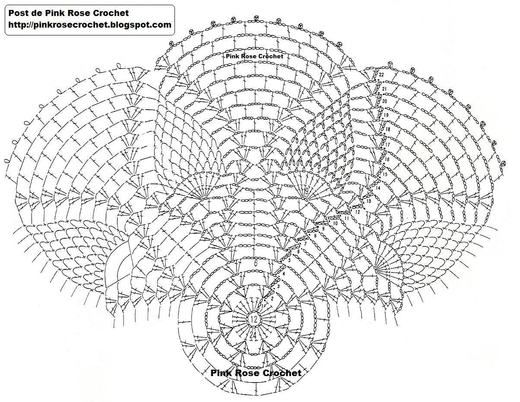 Toalhinha- Pineapple Doily. Gr. Pink Rose Crochet