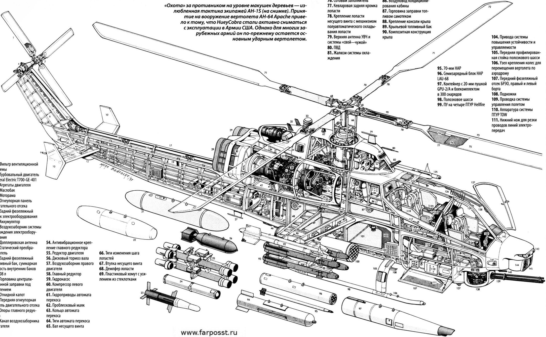 ah-1w cutaway attack helicopter, military helicopter, military aircraft,  military weapons,
