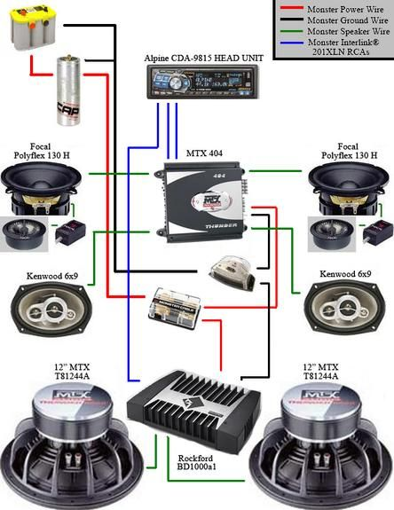 car audio amplifier speaker wiring hereis another radical system - 444x575  - jpeg subwoofer box,