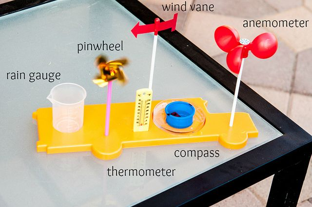 how to read a weather station