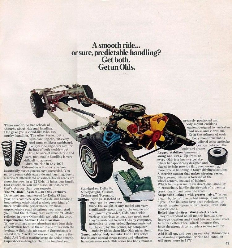 1972 442 Specs, Colors, Facts, History, and Performance