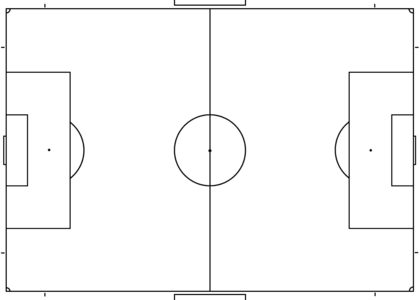 graphic relating to Soccer Field Printable called Blank Football Marketplace Diagram Football Football education