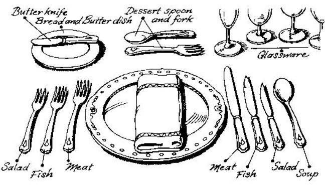 Place Settings For A Lefty