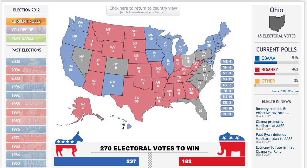 Best 25 Presidential Election Game Ideas On Pinterest