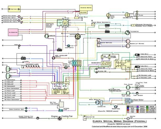 Electric Wiring Diagram Renault Kangoo Manual And Renault