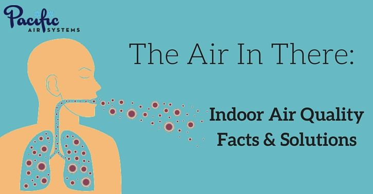 Home Pacific Heating And Cooling Indoor Air Indoor Air Quality Air Quality