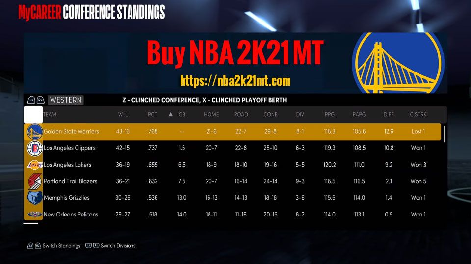 NBA 2K MT for Sale