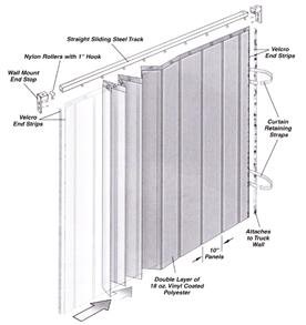 Garage Divider Curtains Akon Curtain And Dividers Custom