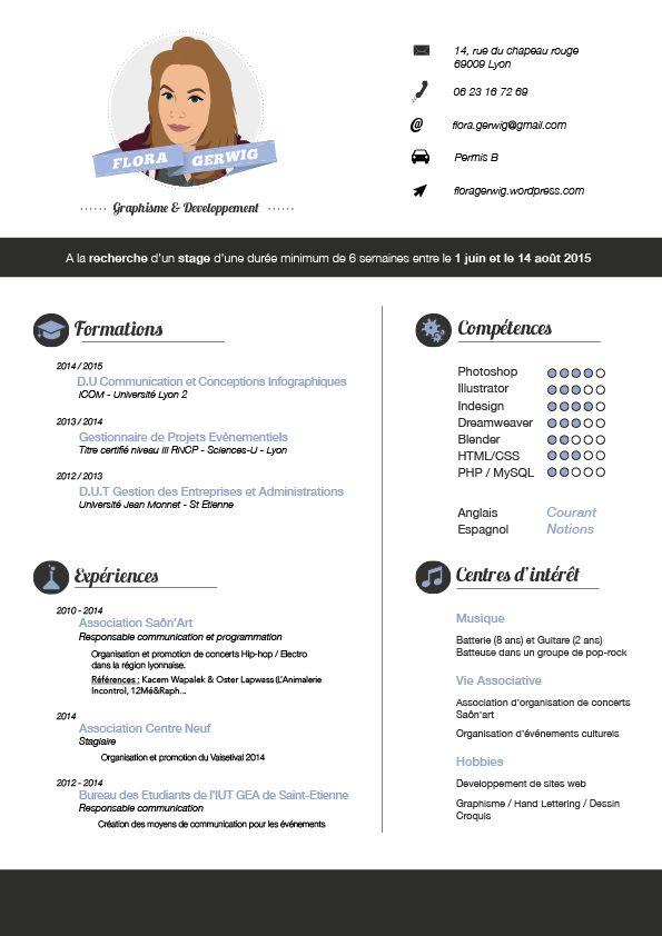Cv Graphisme Webdesign Flora Gerwig Lyon Jpg 595 842 Web Design Job Hunting Lyon