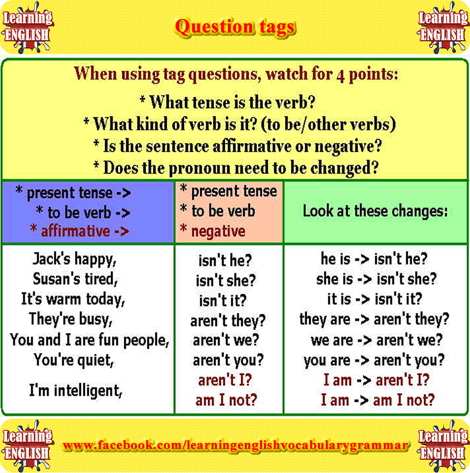 Question tag - tag question English grammar   This or that ...