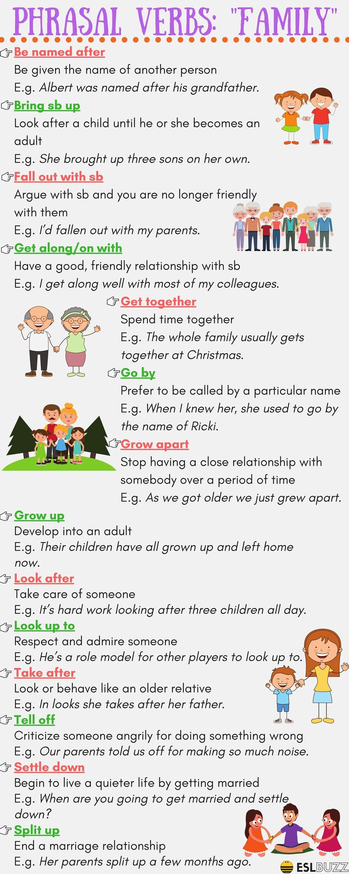 Commonly Used Phrasal Verbs For Family Eslbuzz Learning English English Language Learning English Phrases English Time [ 3000 x 1200 Pixel ]