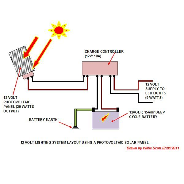 Led Fluorescent Tube Wiring Diagram | wiring diagram | Led ... on ductwork layout, furnace layout, suspension layout, lighting layout, housing layout, bracket layout, exhaust layout, framing layout, foundation layout, relay layout, welding layout, controller layout, windows layout, drywall layout, transmission layout, operation layout, boston train station track layout, flooring layout, carpet layout,
