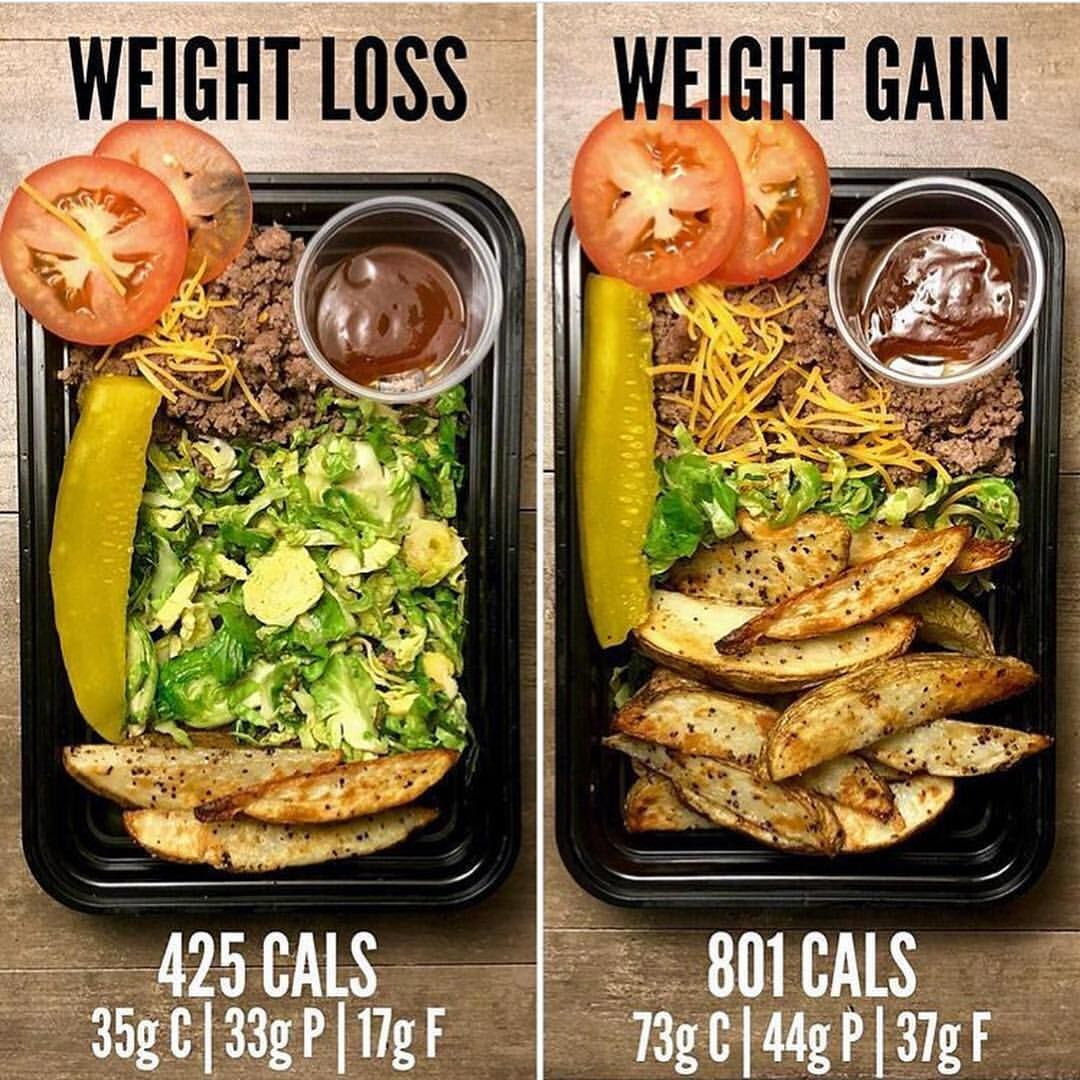 Weight Loss Vs. Weight Gain Meals . *Swipe to see all Five