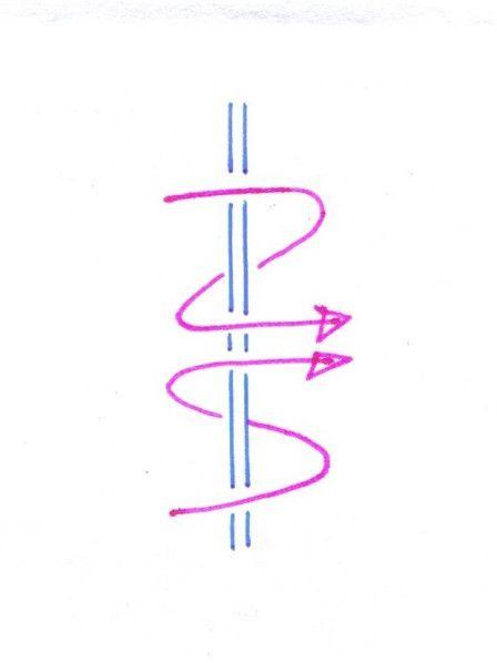 horizontal chain thrima