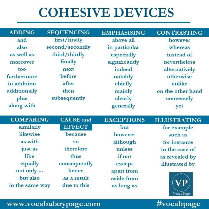 cohesive device Definition of cohesive from the collins english dictionary word order in negative statements in negative statements, the basic word order for subject and object is the same as in positive statements.
