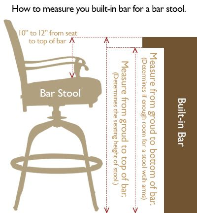 How To Measure Your Custom Built In Bar For Outdoor Stools
