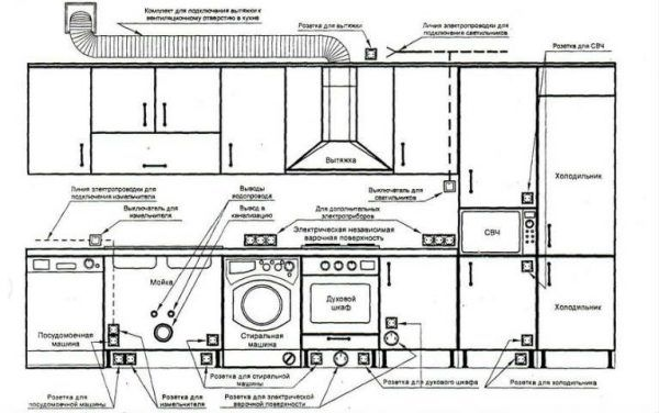 Image Result For Kitchen Wiring Plan