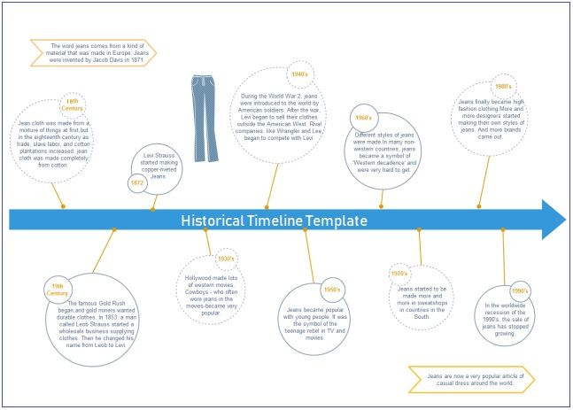 Historical Timeline Template 4 Free Printable Pdf Excel Word
