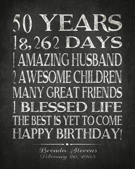50th BIRTHDAY Party Gift Personalized 50 Birthday Print