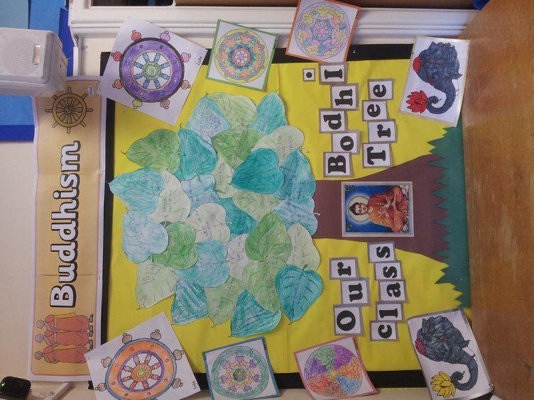 Classroom Ideas Ks1 : Buddhism display classroom class