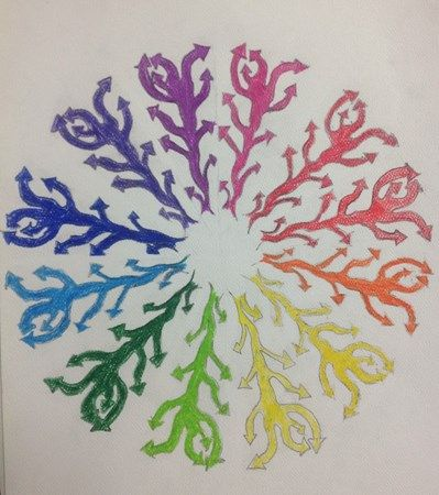 Color Wheel Design Ideas my high school art room: finished radial design color wheels