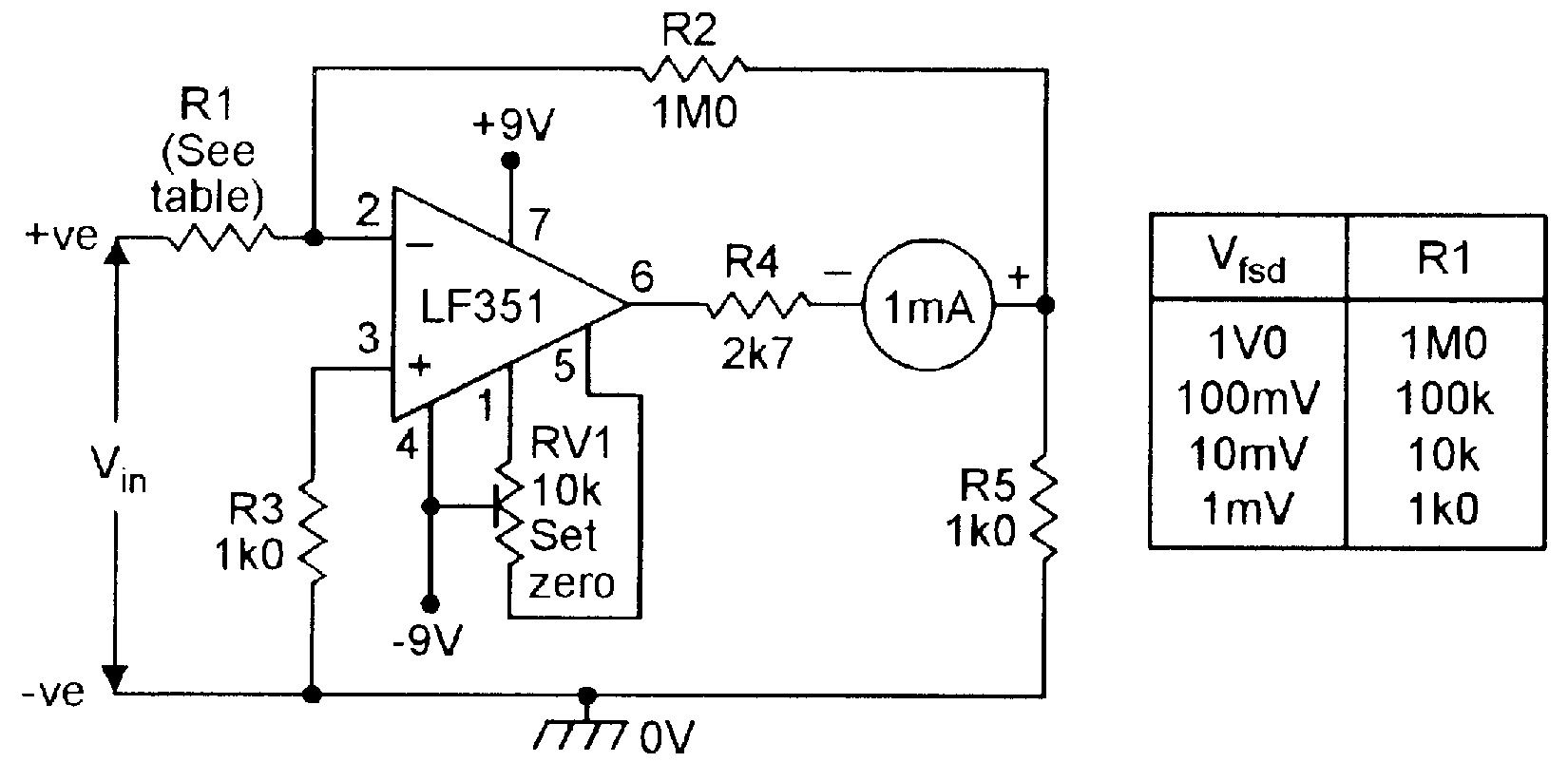 a dc millivoltmeter circuit electronic schematics circuit diagram electronics projects circuits  [ 1650 x 822 Pixel ]