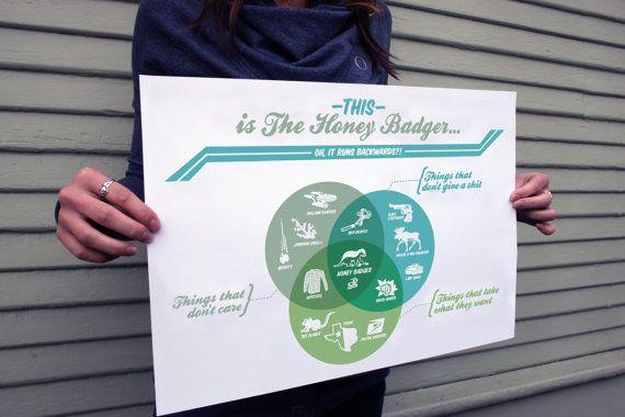 honey badger venn diagram
