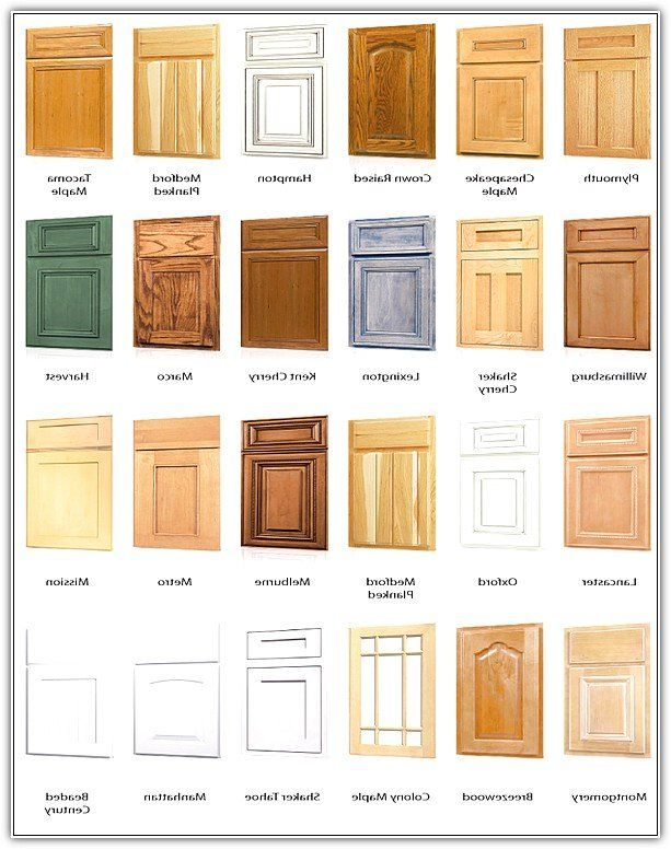 Lovely Kitchen Cabinet Types Cabinets Kitchen Cabinet Types Home