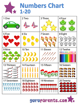 photo relating to Printable Number Chart 1 20 identified as Pin upon Education Help